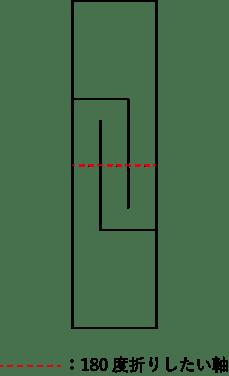 巴カットパターン