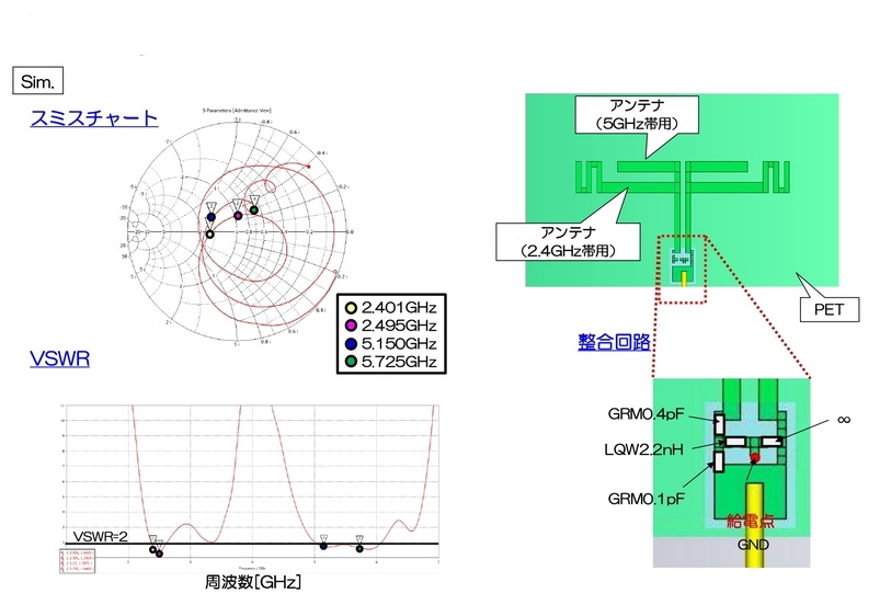 Inked【技術報告書】フレキシブル基板アンテナ試作評価結果_pages-to-jpg-0007_LI