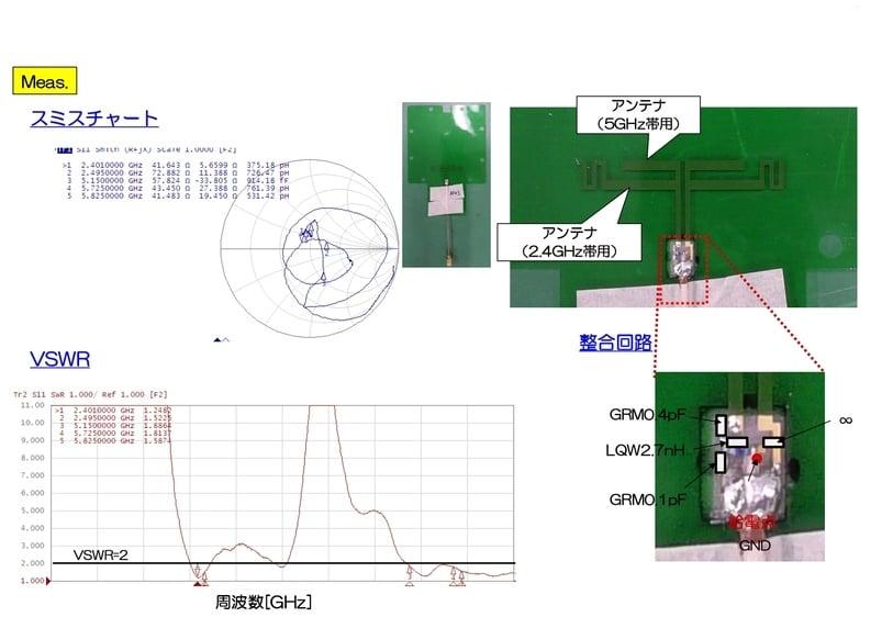 Inked【技術報告書】フレキシブル基板アンテナ試作評価結果_pages-to-jpg-0008_LI