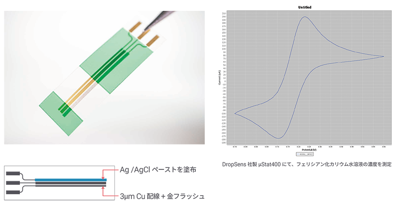 P-Flex® PET で電気化学センサーを作るメリット