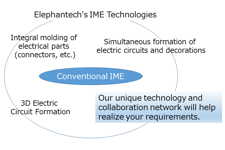 What is IMPC LAB?